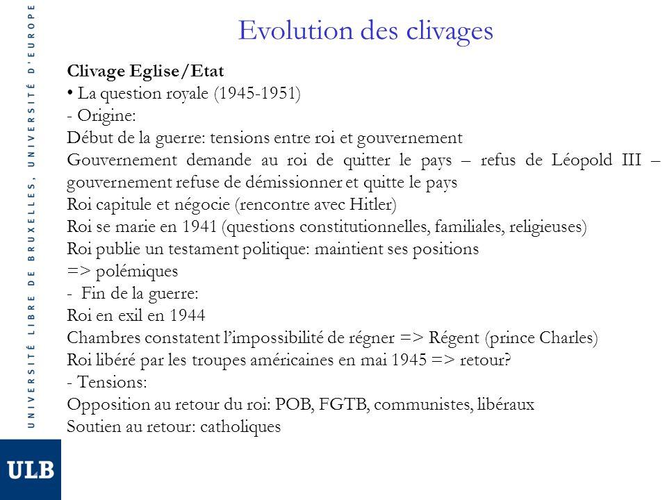Caractéristiques de la période (1) Au niveau électoral / gouvernemental Confrontation socialiste/catholique; libéraux en appoint = bipartisme imparfait, ou 2.5 partis PSC-CVPPSB-BSPPL-LPPCB-KPBVUAutre 194642,5 (92)32,4 (69)9,7 (17)12,7 (23)1,7 (1) 194943,6 (105)29,8 (66)15,3 (29)7,5 (12)2,1 (0)* 195047,7 (108)35,5 (77)12,0 (20)4,7 (7)0,1 (0) 195441,1 (95)38,7 (86)12,9 (25)3,6 (4)2,2 (1)1,5 (1) 195846,7 (104)37,1 (84)11,8 (21)1,9 (2)2,0 (1)0,5 (0)