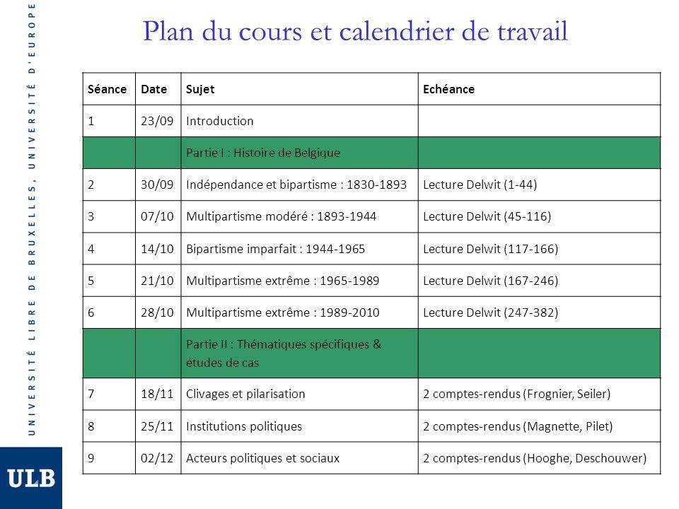 Plan du cours et calendrier de travail SéanceDateSujetEchéance 123/09Introduction Partie I : Histoire de Belgique 230/09Indépendance et bipartisme : 1830-1893Lecture Delwit (1-44) 307/10Multipartisme modéré : 1893-1944Lecture Delwit (45-116) 414/10Bipartisme imparfait : 1944-1965Lecture Delwit (117-166) 521/10Multipartisme extrême : 1965-1989Lecture Delwit (167-246) 628/10Multipartisme extrême : 1989-2010Lecture Delwit (247-382) Partie II : Thématiques spécifiques & études de cas 718/11Clivages et pilarisation2 comptes-rendus (Frognier, Seiler) 825/11Institutions politiques2 comptes-rendus (Magnette, Pilet) 902/12Acteurs politiques et sociaux2 comptes-rendus (Hooghe, Deschouwer)
