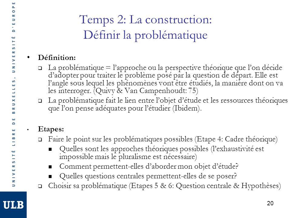 20 Temps 2: La construction: Définir la problématique Définition: La problématique = lapproche ou la perspective théorique que lon décide dadopter pour traiter le problème posé par la question de départ.