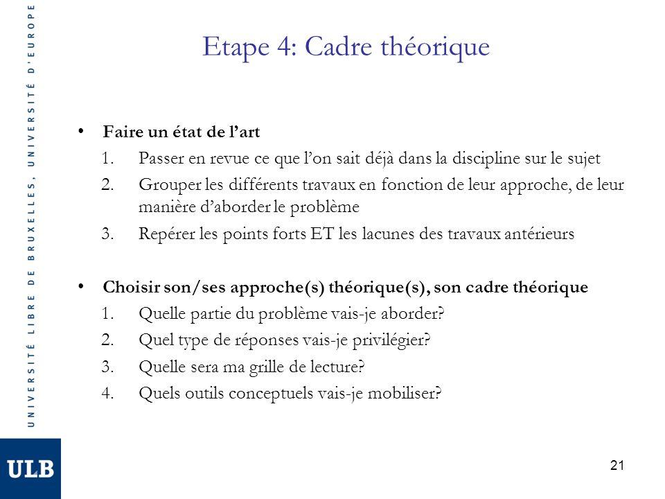 21 Etape 4: Cadre théorique Faire un état de lart 1.Passer en revue ce que lon sait déjà dans la discipline sur le sujet 2.Grouper les différents trav