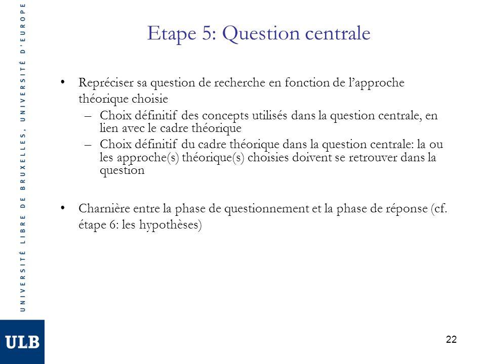 22 Etape 5: Question centrale Repréciser sa question de recherche en fonction de lapproche théorique choisie –Choix définitif des concepts utilisés da