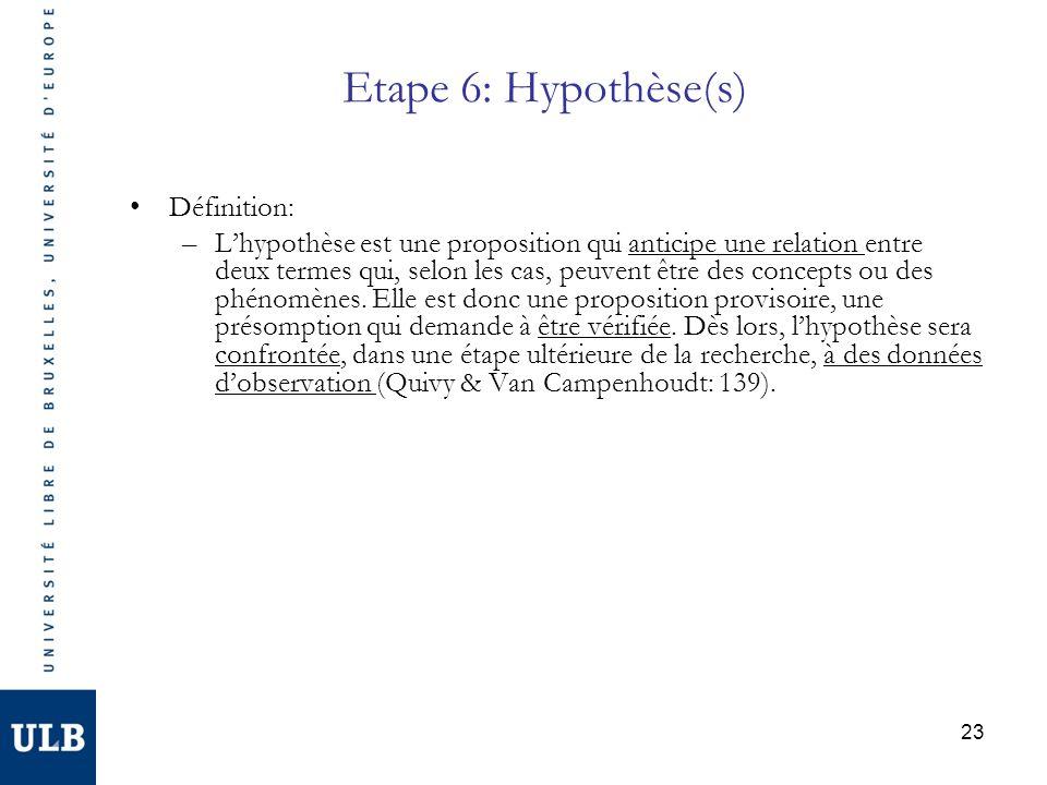 23 Etape 6: Hypothèse(s) Définition: –Lhypothèse est une proposition qui anticipe une relation entre deux termes qui, selon les cas, peuvent être des concepts ou des phénomènes.