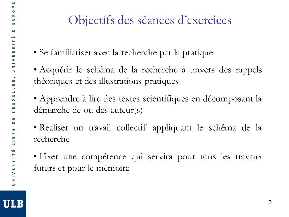 3 Objectifs des séances dexercices Se familiariser avec la recherche par la pratique Acquérir le schéma de la recherche à travers des rappels théoriqu
