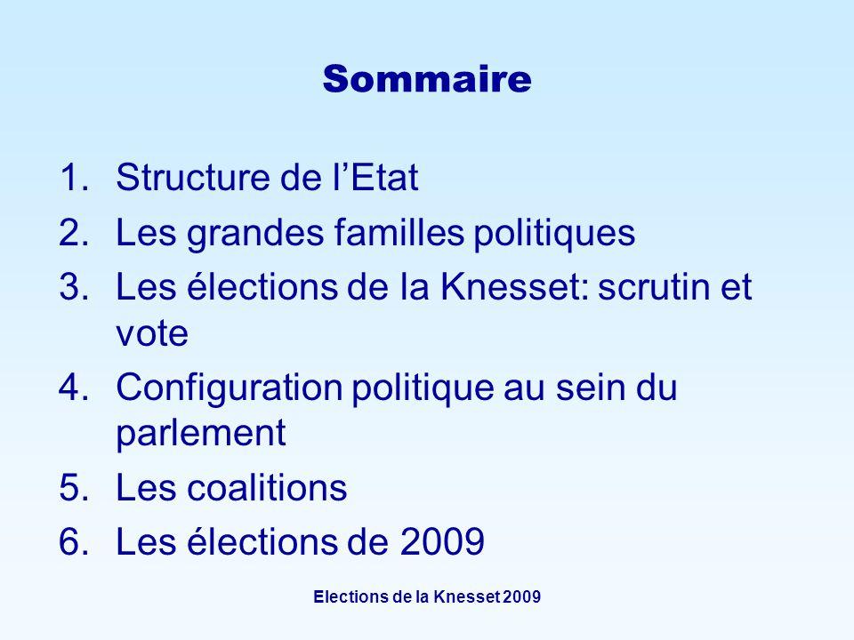 Elections de la Knesset 2009 Sommaire 1.Structure de lEtat 2.Les grandes familles politiques 3.Les élections de la Knesset: scrutin et vote 4.Configuration politique au sein du parlement 5.Les coalitions 6.Les élections de 2009