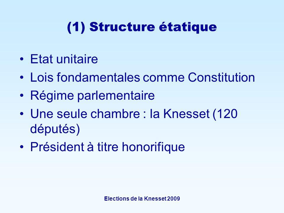 Elections de la Knesset 2009 (1) Structure étatique Etat unitaire Lois fondamentales comme Constitution Régime parlementaire Une seule chambre : la Knesset (120 députés) Président à titre honorifique