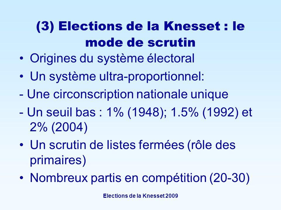 Elections de la Knesset 2009 (3) Elections de la Knesset : le mode de scrutin Origines du système électoral Un système ultra-proportionnel: - Une circonscription nationale unique - Un seuil bas : 1% (1948); 1.5% (1992) et 2% (2004) Un scrutin de listes fermées (rôle des primaires) Nombreux partis en compétition (20-30)