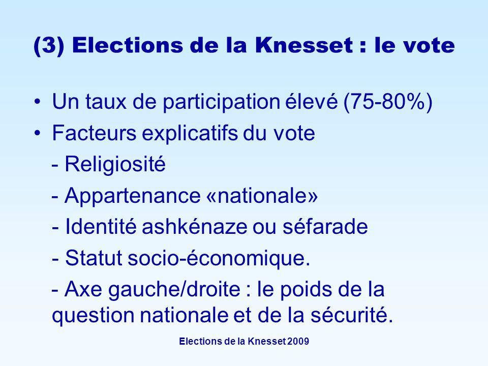 Elections de la Knesset 2009 (3) Elections de la Knesset : le vote Un taux de participation élevé (75-80%) Facteurs explicatifs du vote - Religiosité - Appartenance «nationale» - Identité ashkénaze ou séfarade - Statut socio-économique.