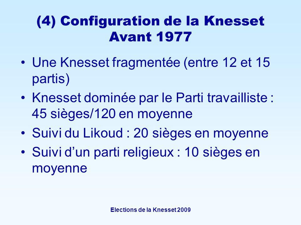Elections de la Knesset 2009 (4) Configuration de la Knesset Avant 1977 Une Knesset fragmentée (entre 12 et 15 partis) Knesset dominée par le Parti travailliste : 45 sièges/120 en moyenne Suivi du Likoud : 20 sièges en moyenne Suivi dun parti religieux : 10 sièges en moyenne