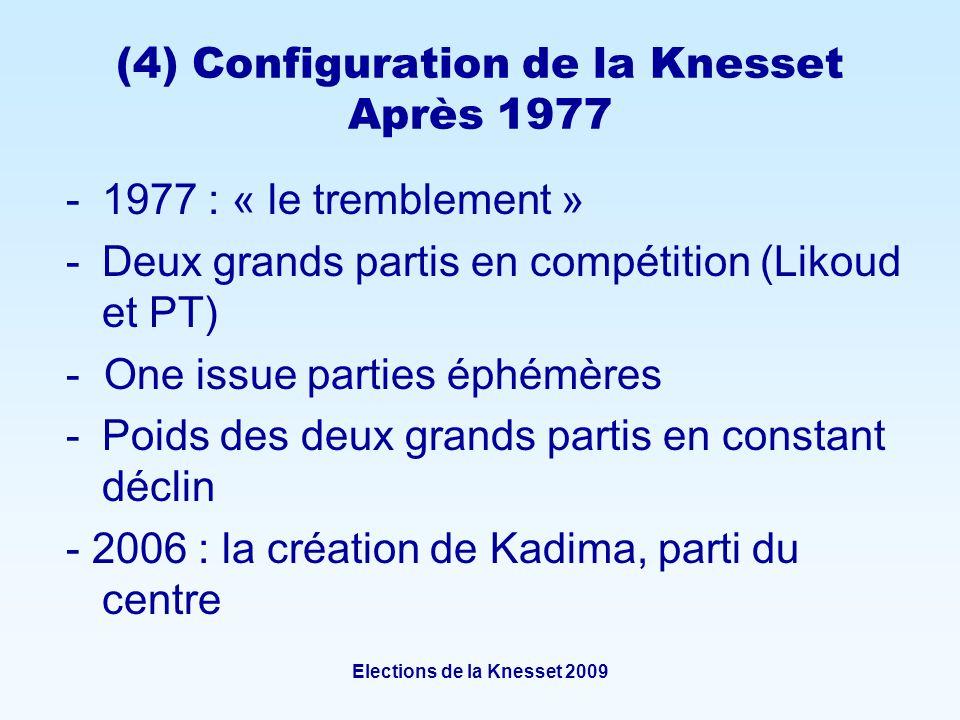 Elections de la Knesset 2009 (4) Configuration de la Knesset Après 1977 -1977 : « le tremblement » -Deux grands partis en compétition (Likoud et PT) - One issue parties éphémères -Poids des deux grands partis en constant déclin - 2006 : la création de Kadima, parti du centre