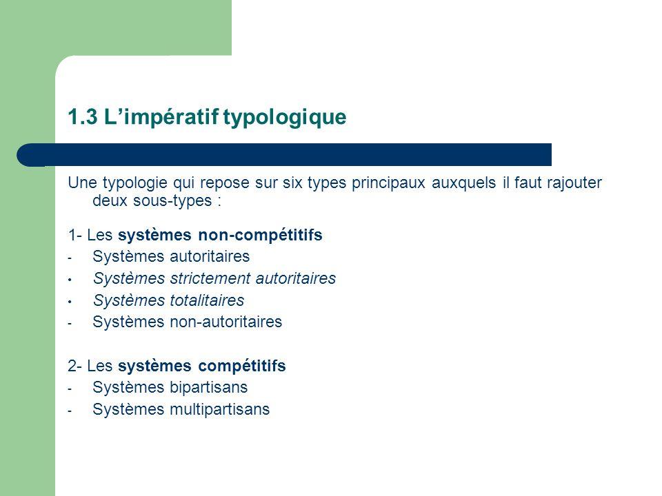 1.3 Limpératif typologique Une typologie qui repose sur six types principaux auxquels il faut rajouter deux sous-types : 1- Les systèmes non-compétitifs - Systèmes autoritaires Systèmes strictement autoritaires Systèmes totalitaires - Systèmes non-autoritaires 2- Les systèmes compétitifs - Systèmes bipartisans - Systèmes multipartisans
