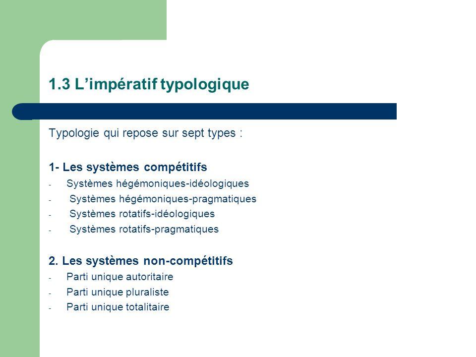1.3 Limpératif typologique Typologie qui repose sur sept types : 1- Les systèmes compétitifs - Systèmes hégémoniques-idéologiques - Systèmes hégémoniques-pragmatiques - Systèmes rotatifs-idéologiques - Systèmes rotatifs-pragmatiques 2.