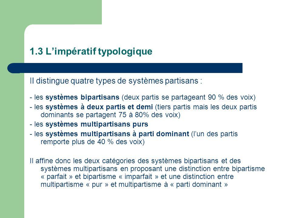 1.3 Limpératif typologique Il distingue quatre types de systèmes partisans : - les systèmes bipartisans (deux partis se partageant 90 % des voix) - les systèmes à deux partis et demi (tiers partis mais les deux partis dominants se partagent 75 à 80% des voix) - les systèmes multipartisans purs - les systèmes multipartisans à parti dominant (lun des partis remporte plus de 40 % des voix) Il affine donc les deux catégories des systèmes bipartisans et des systèmes multipartisans en proposant une distinction entre bipartisme « parfait » et bipartisme « imparfait » et une distinction entre multipartisme « pur » et multipartisme à « parti dominant »