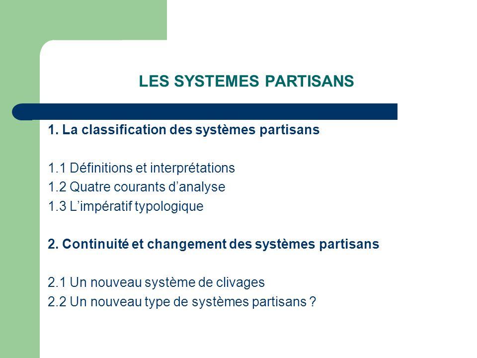 LES SYSTEMES PARTISANS 1.