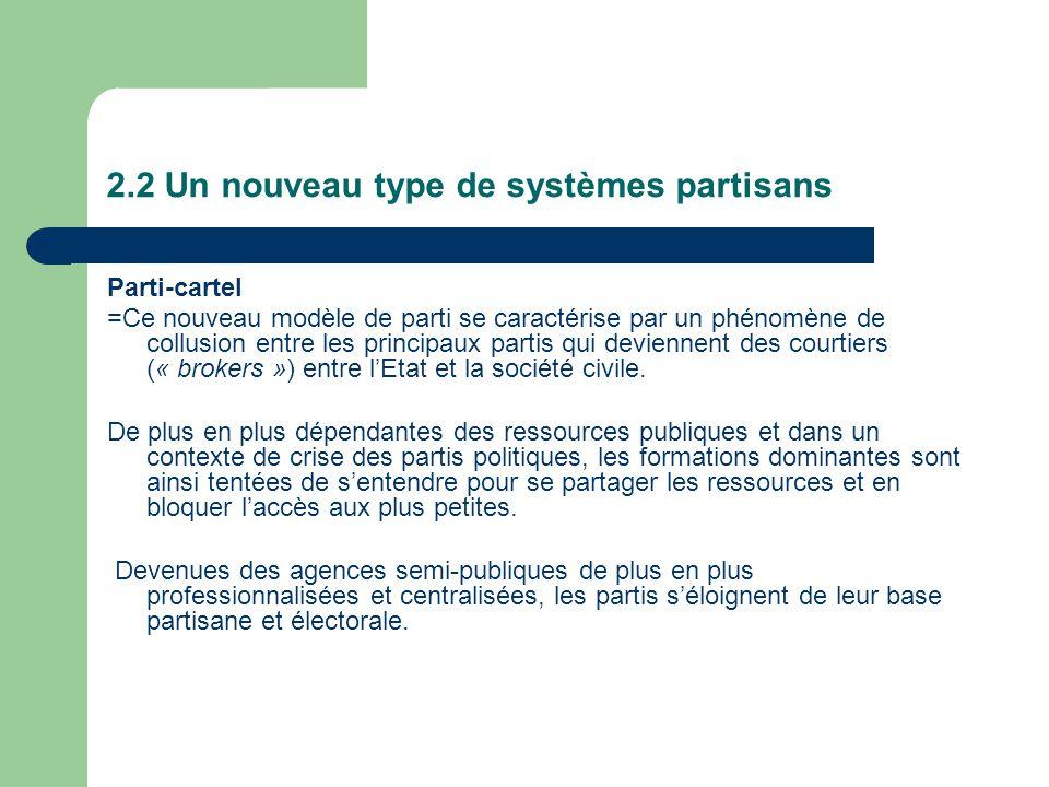 2.2 Un nouveau type de systèmes partisans Parti-cartel =Ce nouveau modèle de parti se caractérise par un phénomène de collusion entre les principaux partis qui deviennent des courtiers (« brokers ») entre lEtat et la société civile.