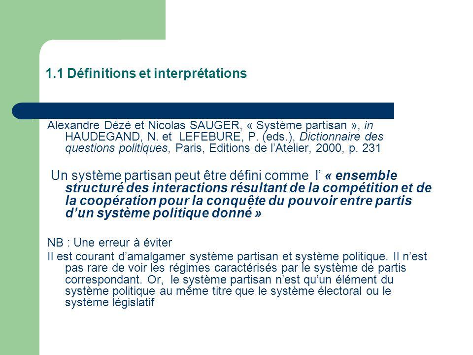 1.1 Définitions et interprétations Alexandre Dézé et Nicolas SAUGER, « Système partisan », in HAUDEGAND, N.