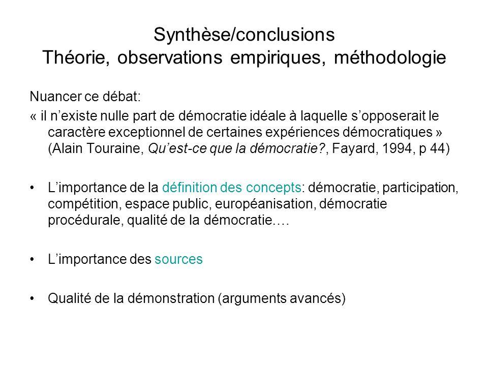 Synthèse/conclusions Théorie, observations empiriques, méthodologie Nuancer ce débat: « il nexiste nulle part de démocratie idéale à laquelle sopposer