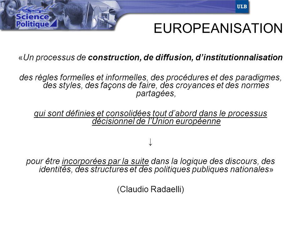 EUROPEANISATION «Un processus de construction, de diffusion, dinstitutionnalisation des règles formelles et informelles, des procédures et des paradig