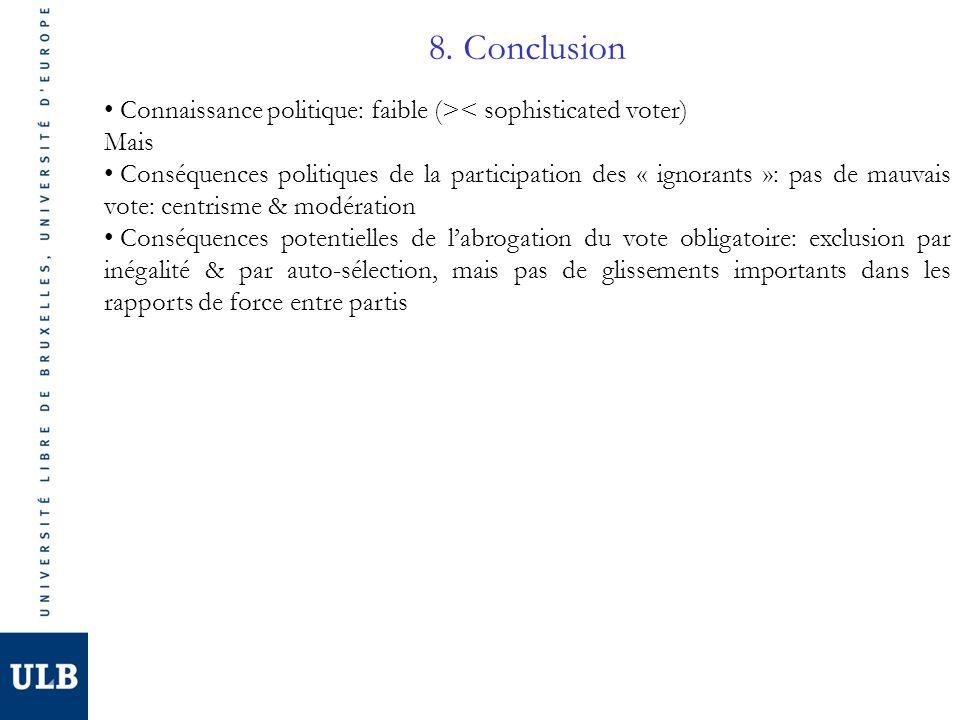 8. Conclusion Connaissance politique: faible (>< sophisticated voter) Mais Conséquences politiques de la participation des « ignorants »: pas de mauva