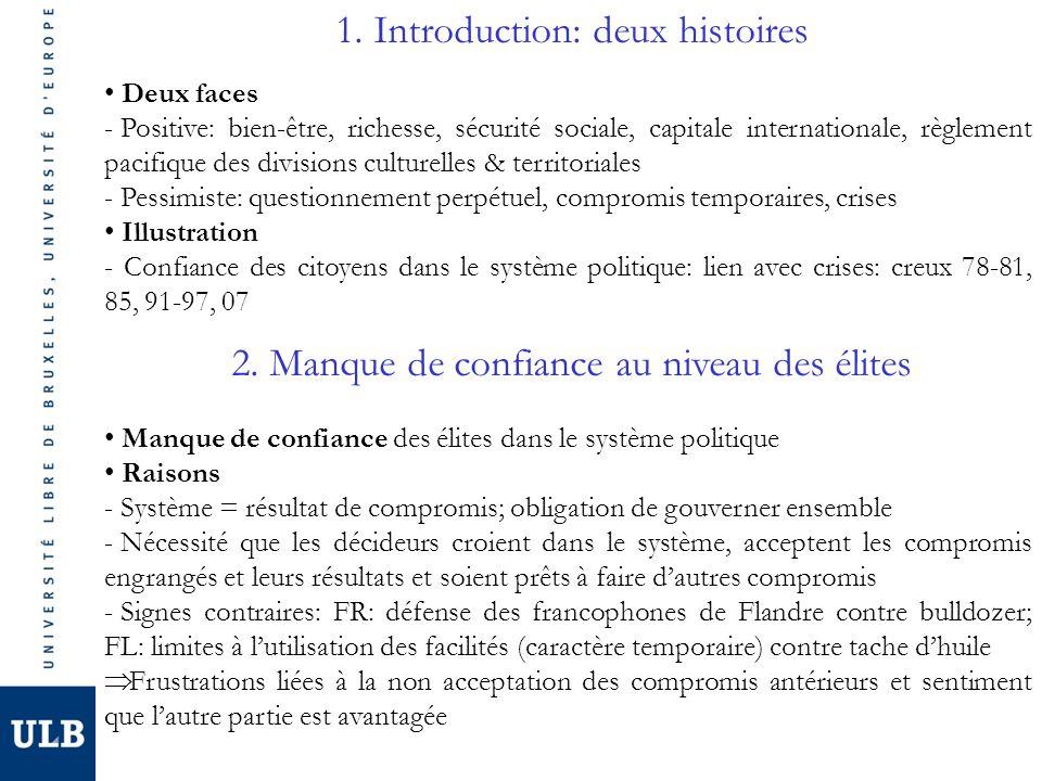 1. Introduction: deux histoires Deux faces - Positive: bien-être, richesse, sécurité sociale, capitale internationale, règlement pacifique des divisio