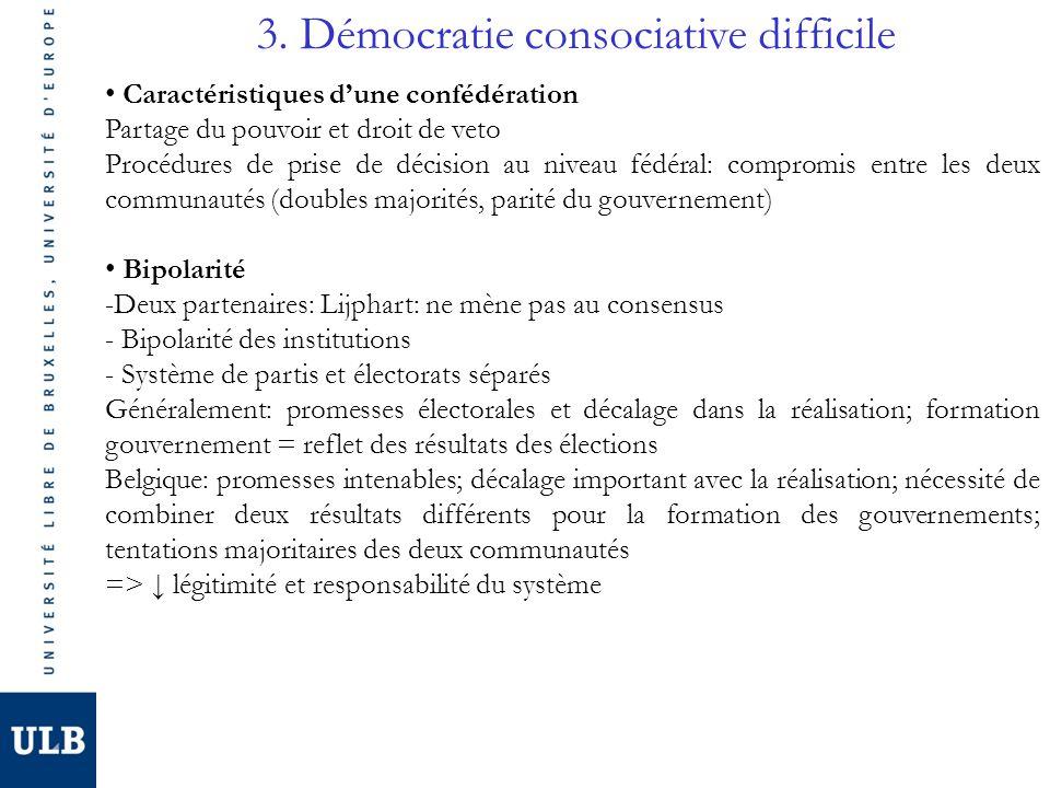 3. Démocratie consociative difficile Caractéristiques dune confédération Partage du pouvoir et droit de veto Procédures de prise de décision au niveau