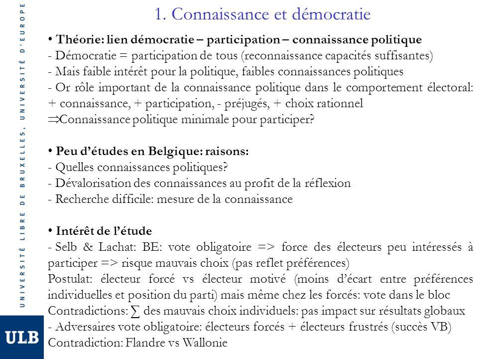 1. Connaissance et démocratie Théorie: lien démocratie – participation – connaissance politique - Démocratie = participation de tous (reconnaissance c