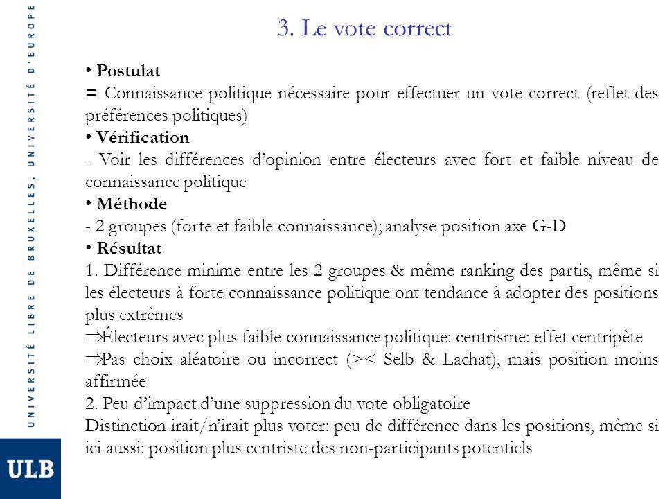3. Le vote correct Postulat = Connaissance politique nécessaire pour effectuer un vote correct (reflet des préférences politiques) Vérification - Voir