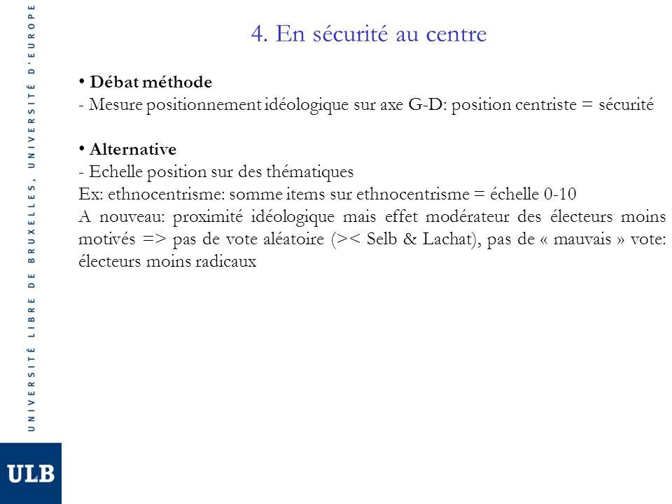 4. En sécurité au centre Débat méthode - Mesure positionnement idéologique sur axe G-D: position centriste = sécurité Alternative - Echelle position s