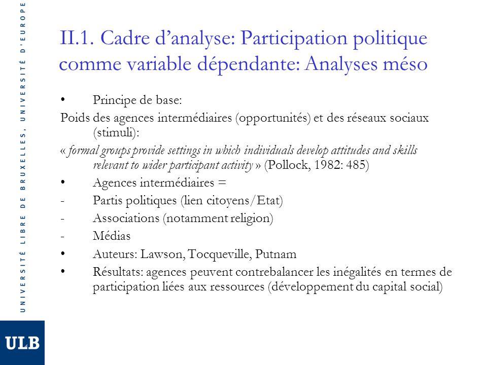II.1. Cadre danalyse: Participation politique comme variable dépendante: Analyses méso Principe de base: Poids des agences intermédiaires (opportunité