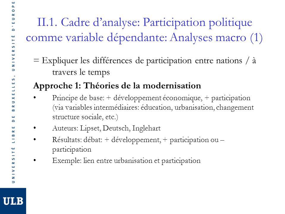II.1. Cadre danalyse: Participation politique comme variable dépendante: Analyses macro (1) = Expliquer les différences de participation entre nations