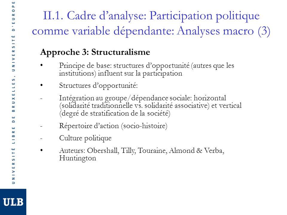 II.1. Cadre danalyse: Participation politique comme variable dépendante: Analyses macro (3) Approche 3: Structuralisme Principe de base: structures do