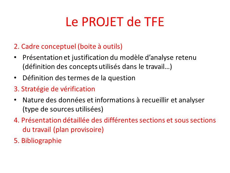 Le PROJET de TFE 2. Cadre conceptuel (boite à outils) Présentation et justification du modèle danalyse retenu (définition des concepts utilisés dans l