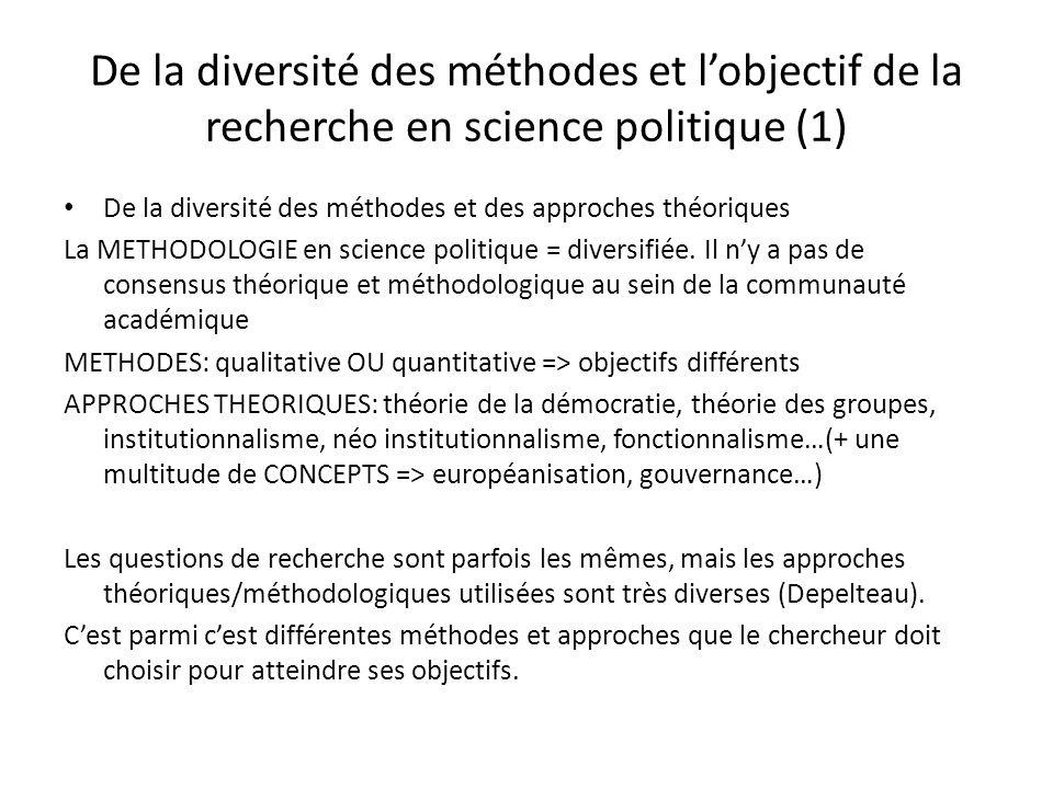 De la diversité des méthodes et lobjectif de la recherche en science politique (1) De la diversité des méthodes et des approches théoriques La METHODO
