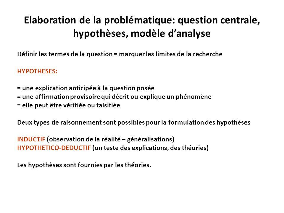Elaboration de la problématique: question centrale, hypothèses, modèle danalyse Définir les termes de la question = marquer les limites de la recherch