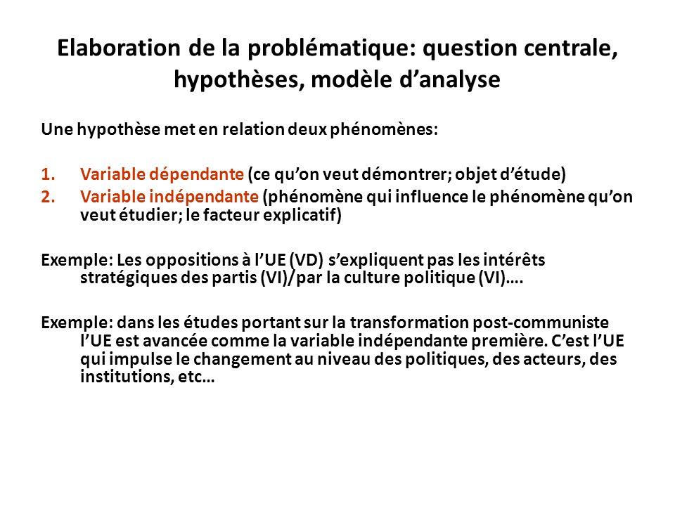 Elaboration de la problématique: question centrale, hypothèses, modèle danalyse Une hypothèse met en relation deux phénomènes: 1.Variable dépendante (