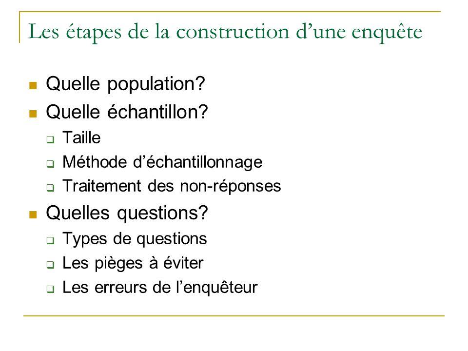 Les étapes de la construction dune enquête Quelle population? Quelle échantillon? Taille Méthode déchantillonnage Traitement des non-réponses Quelles