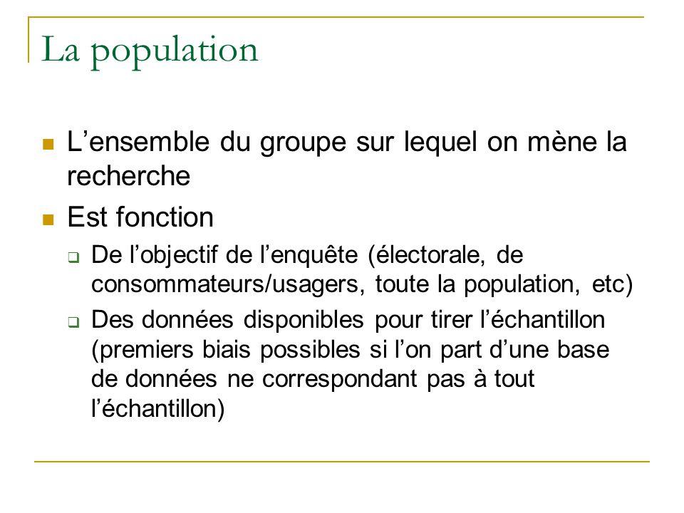 La population Lensemble du groupe sur lequel on mène la recherche Est fonction De lobjectif de lenquête (électorale, de consommateurs/usagers, toute l