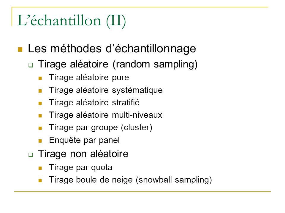 Léchantillon (II) Les méthodes déchantillonnage Tirage aléatoire (random sampling) Tirage aléatoire pure Tirage aléatoire systématique Tirage aléatoir