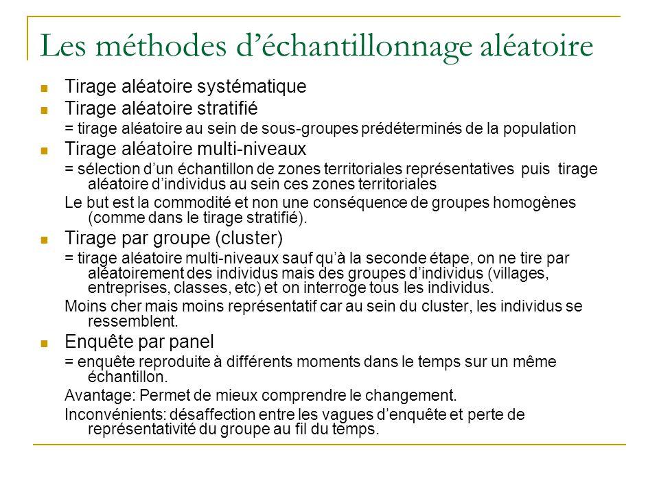 Les méthodes déchantillonnage aléatoire Tirage aléatoire systématique Tirage aléatoire stratifié = tirage aléatoire au sein de sous-groupes prédétermi