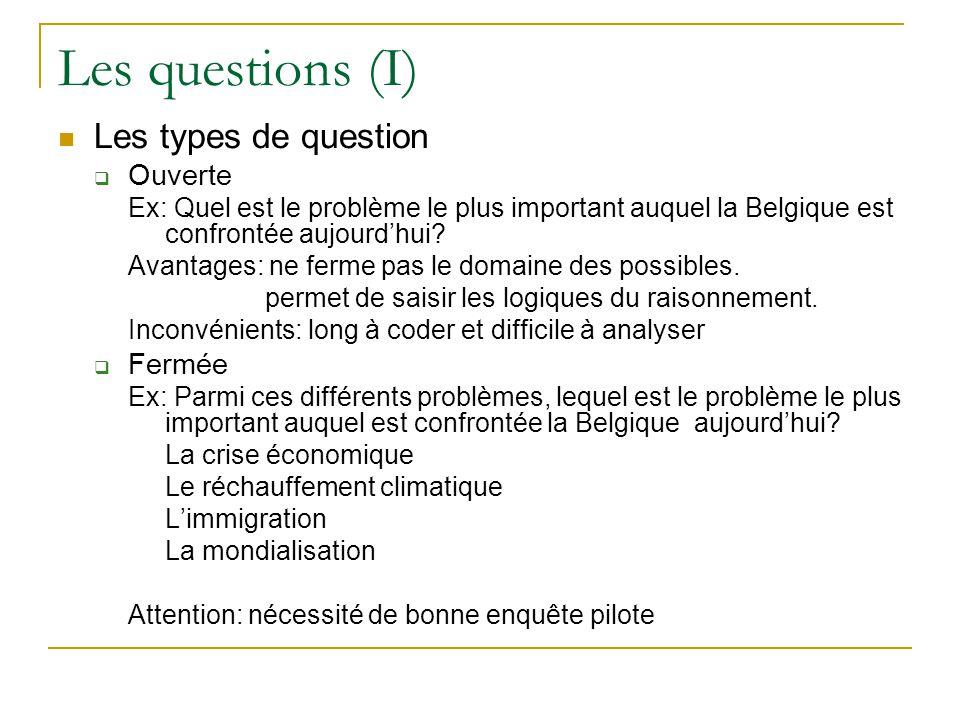 Les questions (I) Les types de question Ouverte Ex: Quel est le problème le plus important auquel la Belgique est confrontée aujourdhui? Avantages: ne