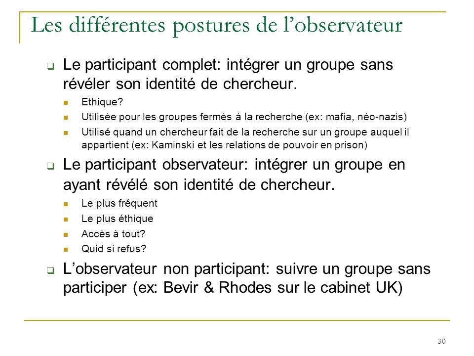 Les différentes postures de lobservateur Le participant complet: intégrer un groupe sans révéler son identité de chercheur. Ethique? Utilisée pour les