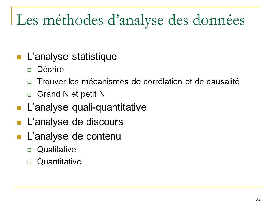 Les méthodes danalyse des données Lanalyse statistique Décrire Trouver les mécanismes de corrélation et de causalité Grand N et petit N Lanalyse quali