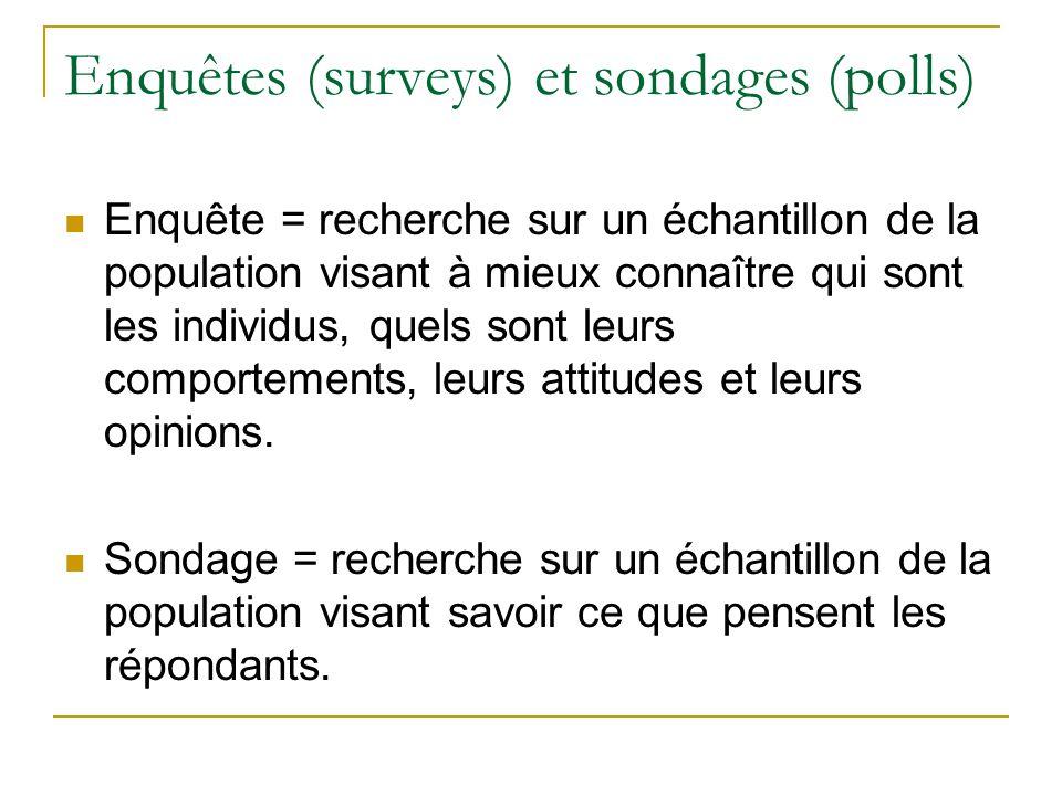 Enquêtes (surveys) et sondages (polls) Enquête = recherche sur un échantillon de la population visant à mieux connaître qui sont les individus, quels
