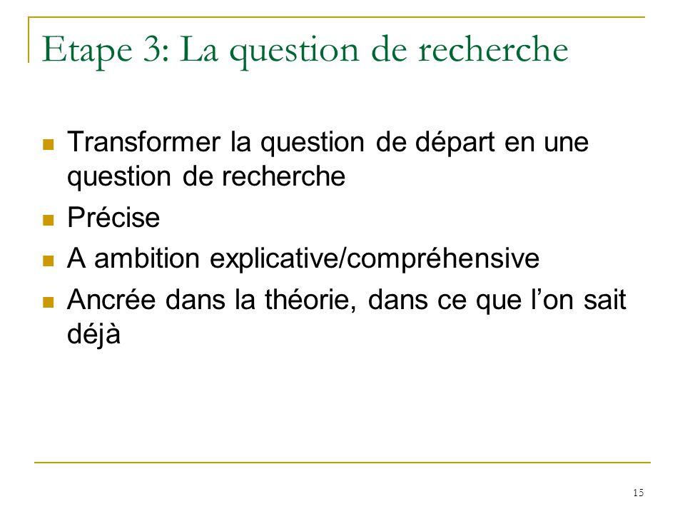 15 Etape 3: La question de recherche Transformer la question de départ en une question de recherche Précise A ambition explicative/compréhensive Ancré