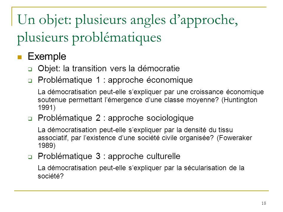 18 Un objet: plusieurs angles dapproche, plusieurs problématiques Exemple Objet: la transition vers la démocratie Problématique 1 : approche économiqu