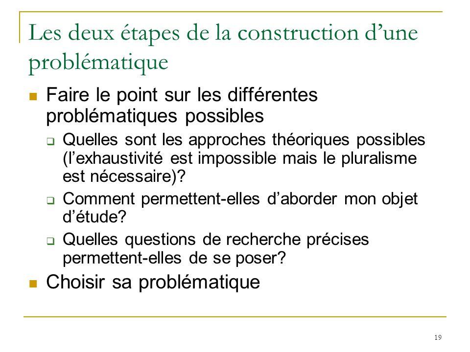 19 Les deux étapes de la construction dune problématique Faire le point sur les différentes problématiques possibles Quelles sont les approches théoriques possibles (lexhaustivité est impossible mais le pluralisme est nécessaire).