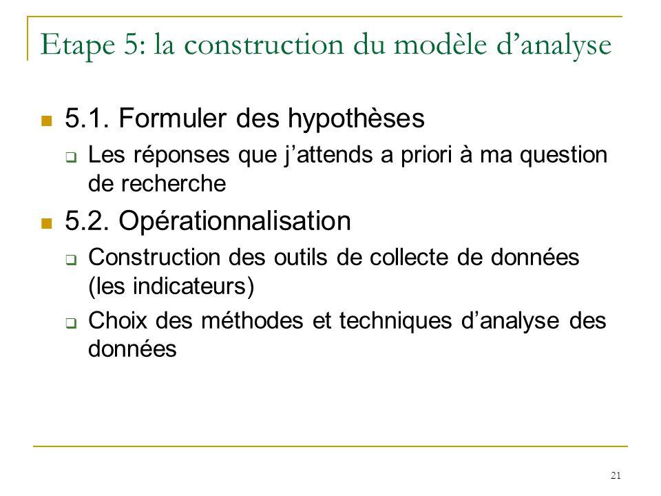 21 Etape 5: la construction du modèle danalyse 5.1. Formuler des hypothèses Les réponses que jattends a priori à ma question de recherche 5.2. Opérati