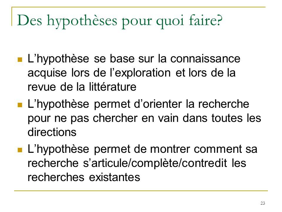 23 Des hypothèses pour quoi faire? Lhypothèse se base sur la connaissance acquise lors de lexploration et lors de la revue de la littérature Lhypothès
