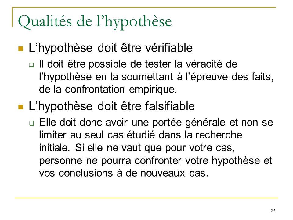 25 Qualités de lhypothèse Lhypothèse doit être vérifiable Il doit être possible de tester la véracité de lhypothèse en la soumettant à lépreuve des faits, de la confrontation empirique.