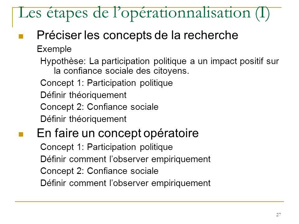 27 Les étapes de lopérationnalisation (I) Préciser les concepts de la recherche Exemple Hypothèse: La participation politique a un impact positif sur