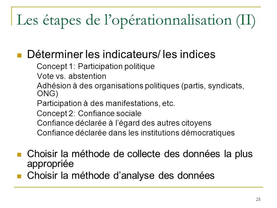 28 Les étapes de lopérationnalisation (II) Déterminer les indicateurs/ les indices Concept 1: Participation politique Vote vs. abstention Adhésion à d